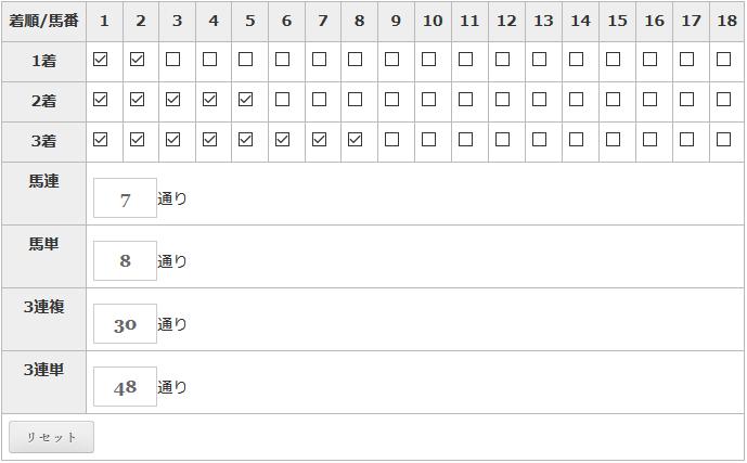 三連単フォーメーション2-5-8(買い目点数48)