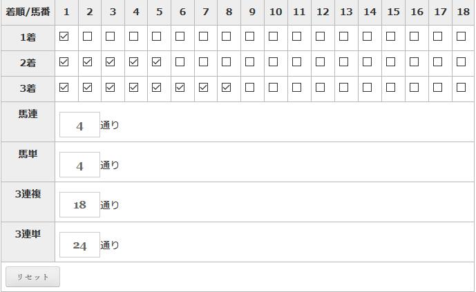 三連単フォーメーション1-5-8(買い目点数24)