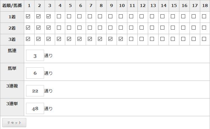 三連単フォーメーション3-3-10(買い目点数48)