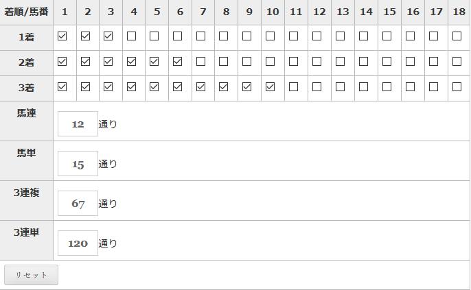 三連単フォーメーション3-6-10(買い目点数120)