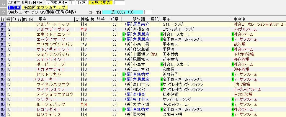 第33回エプソムカップの暫定出走リスト