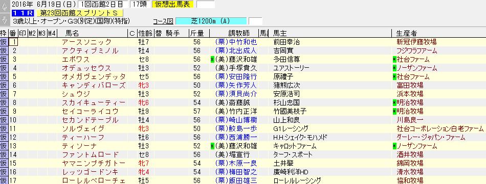 第23回 函館スプリントステークスの出走リスト