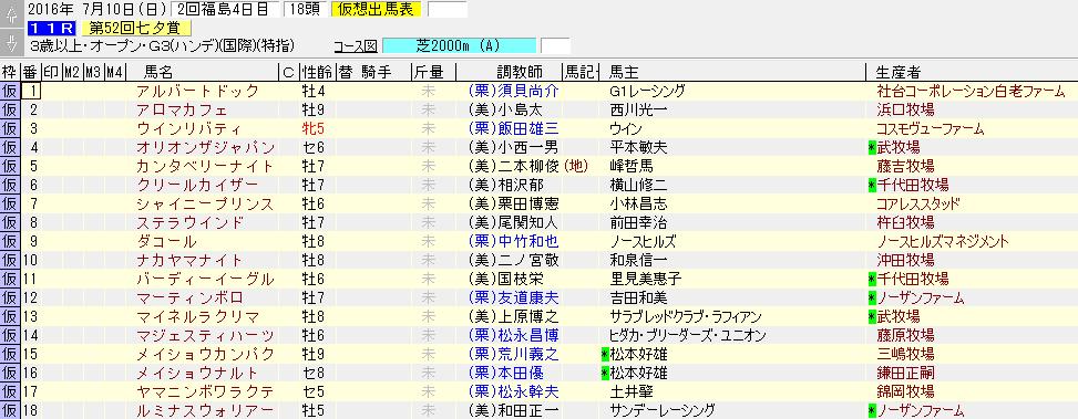 第52回 七夕賞の暫定出走リスト