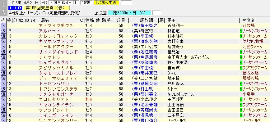 2017年天皇賞春の出走リスト