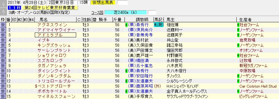 2017年の青葉賞の出走登録リスト