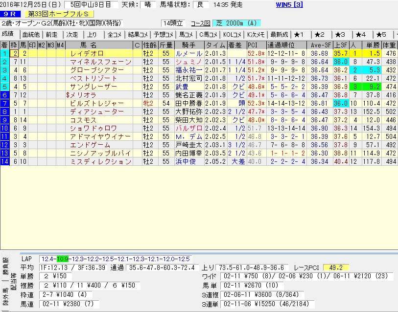 レイデオロのホープフルステークスのレースデータ