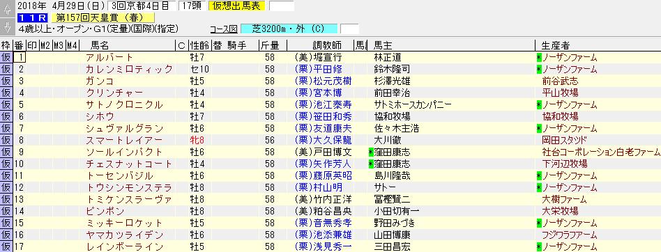 2018年天皇賞・春の暫定出走リスト