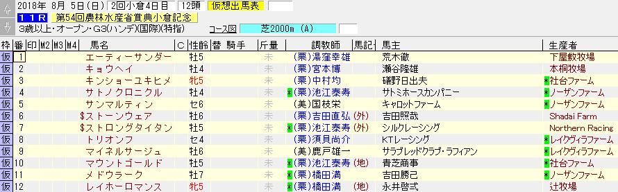 2018年の小倉記念の暫定出走表